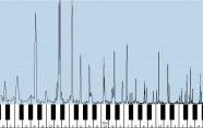 The Beatles' Magical Mystery Chord